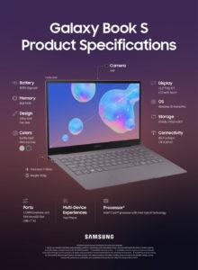 Samsung galaxy book ram upgrade